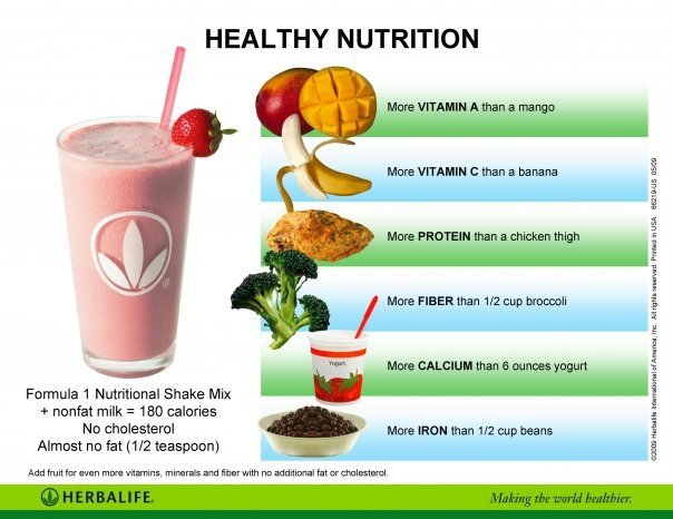 How many servings in herbalife shake - Meal replacement weight ...