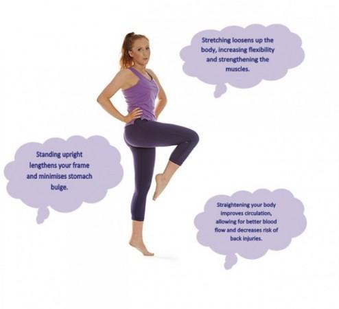 posture blog image