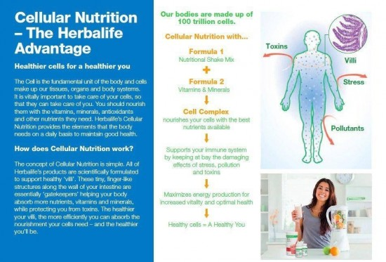 Herbalife Cellular Nutrition