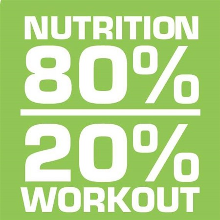 80percent-Nutrition-20percent-Workout