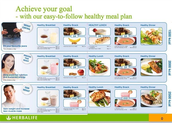 Independent Herbalife Member | Choose Herbalife for Weight Loss