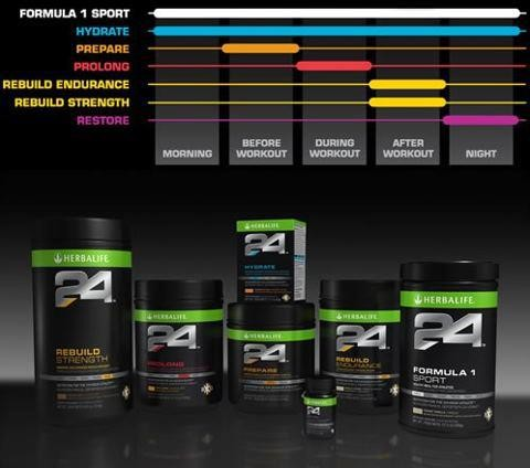 Herbalife-24-sports-nutrition-range