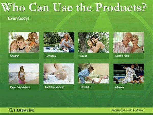 Who-can-use-Herbalife