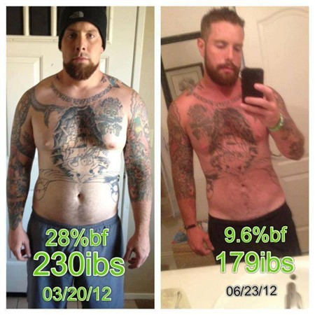 Body-Fat-Loss-weight-loss