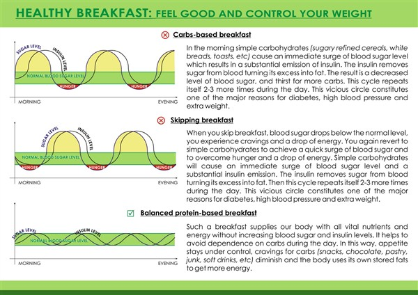 healthy-breakfast